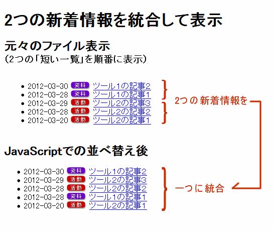 新着情報を日付順に並べ替えるJavaScript   すぐ使えるサポート情報